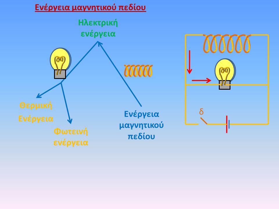 δ Φωτεινή ενέργεια Θερμική Ενέργεια Ηλεκτρική ενέργεια Ενέργεια μαγνητικού πεδίου