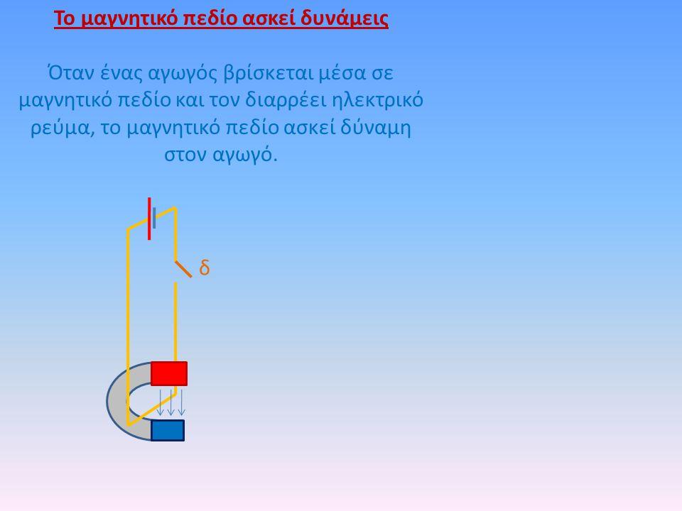 Το μαγνητικό πεδίο ασκεί δυνάμεις Όταν ένας αγωγός βρίσκεται μέσα σε μαγνητικό πεδίο και τον διαρρέει ηλεκτρικό ρεύμα, το μαγνητικό πεδίο ασκεί δύναμη