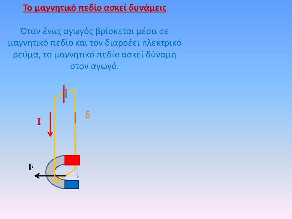 Το μαγνητικό πεδίο ασκεί δυνάμεις Όταν ένας αγωγός βρίσκεται μέσα σε μαγνητικό πεδίο και τον διαρρέει ηλεκτρικό ρεύμα, το μαγνητικό πεδίο ασκεί δύναμη στον αγωγό.