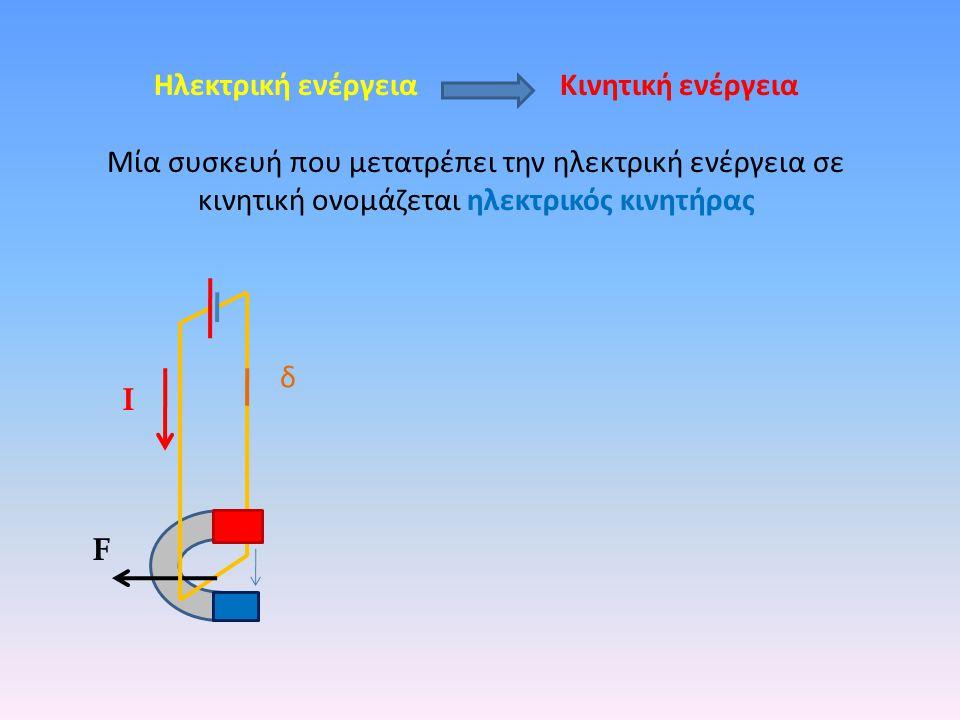 Μία συσκευή που μετατρέπει την ηλεκτρική ενέργεια σε κινητική ονομάζεται ηλεκτρικός κινητήρας δ Ι F