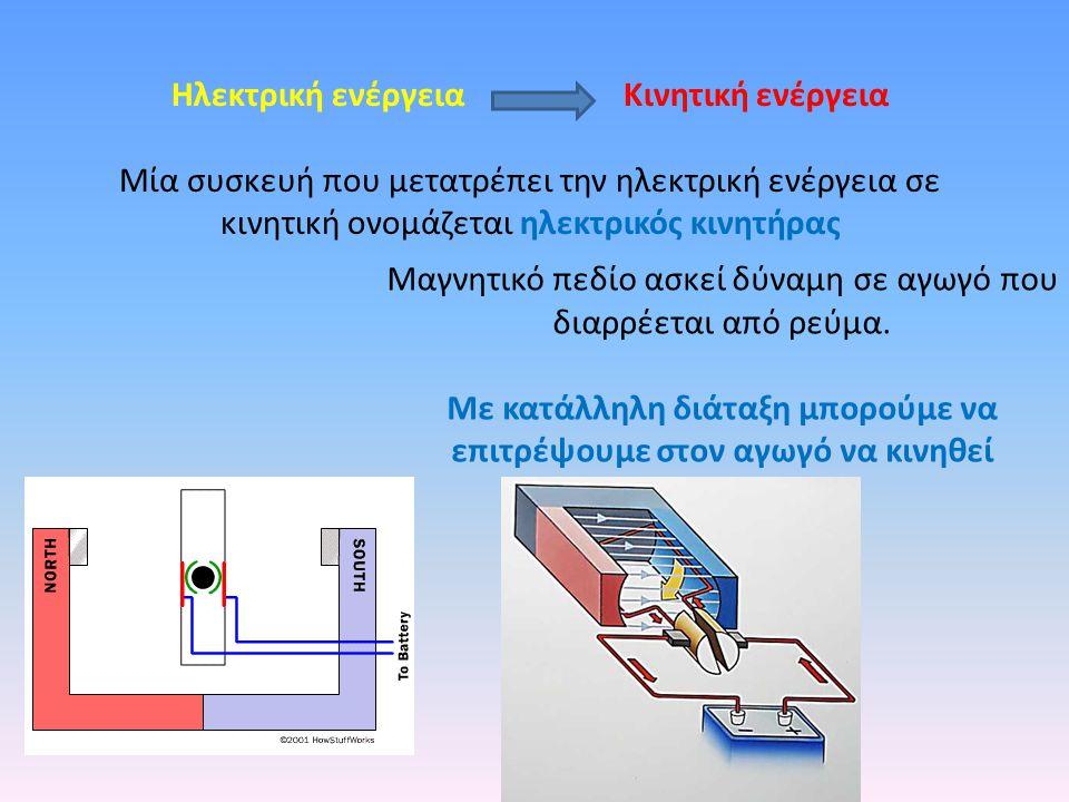 Ηλεκτρική ενέργεια Κινητική ενέργεια Μία συσκευή που μετατρέπει την ηλεκτρική ενέργεια σε κινητική ονομάζεται ηλεκτρικός κινητήρας Μαγνητικό πεδίο ασκεί δύναμη σε αγωγό που διαρρέεται από ρεύμα.