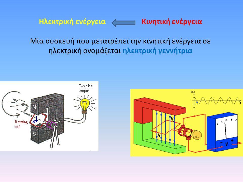 Ηλεκτρική ενέργεια Κινητική ενέργεια Μία συσκευή που μετατρέπει την κινητική ενέργεια σε ηλεκτρική ονομάζεται ηλεκτρική γεννήτρια