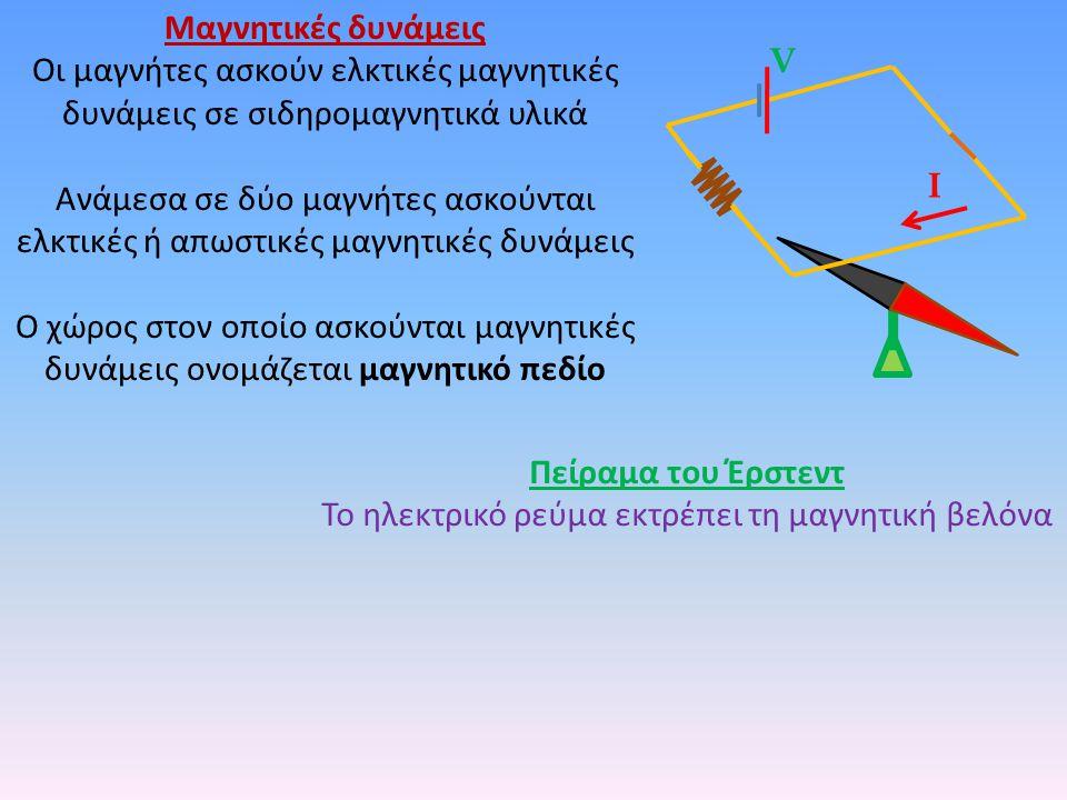 Μαγνητικές δυνάμεις Οι μαγνήτες ασκούν ελκτικές μαγνητικές δυνάμεις σε σιδηρομαγνητικά υλικά Ανάμεσα σε δύο μαγνήτες ασκούνται ελκτικές ή απωστικές μαγνητικές δυνάμεις Ο χώρος στον οποίο ασκούνται μαγνητικές δυνάμεις ονομάζεται μαγνητικό πεδίο Πείραμα του Έρστεντ Το ηλεκτρικό ρεύμα εκτρέπει τη μαγνητική βελόνα V Ι