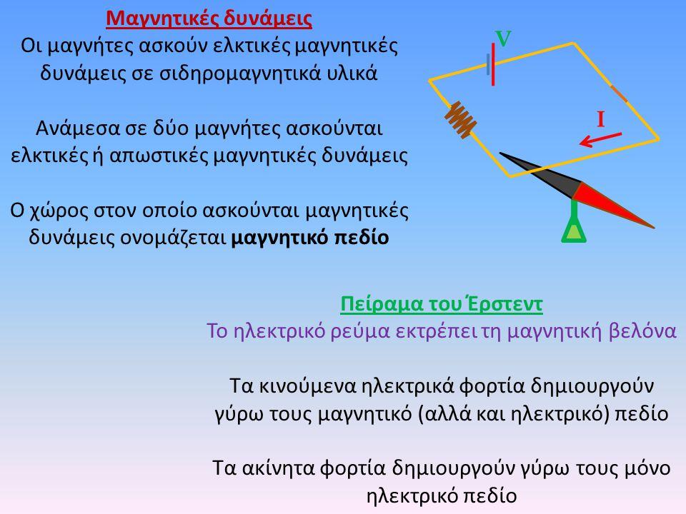 Μαγνητικές δυνάμεις Οι μαγνήτες ασκούν ελκτικές μαγνητικές δυνάμεις σε σιδηρομαγνητικά υλικά Ανάμεσα σε δύο μαγνήτες ασκούνται ελκτικές ή απωστικές μαγνητικές δυνάμεις Ο χώρος στον οποίο ασκούνται μαγνητικές δυνάμεις ονομάζεται μαγνητικό πεδίο Πείραμα του Έρστεντ Το ηλεκτρικό ρεύμα εκτρέπει τη μαγνητική βελόνα Τα κινούμενα ηλεκτρικά φορτία δημιουργούν γύρω τους μαγνητικό (αλλά και ηλεκτρικό) πεδίο Τα ακίνητα φορτία δημιουργούν γύρω τους μόνο ηλεκτρικό πεδίο V Ι