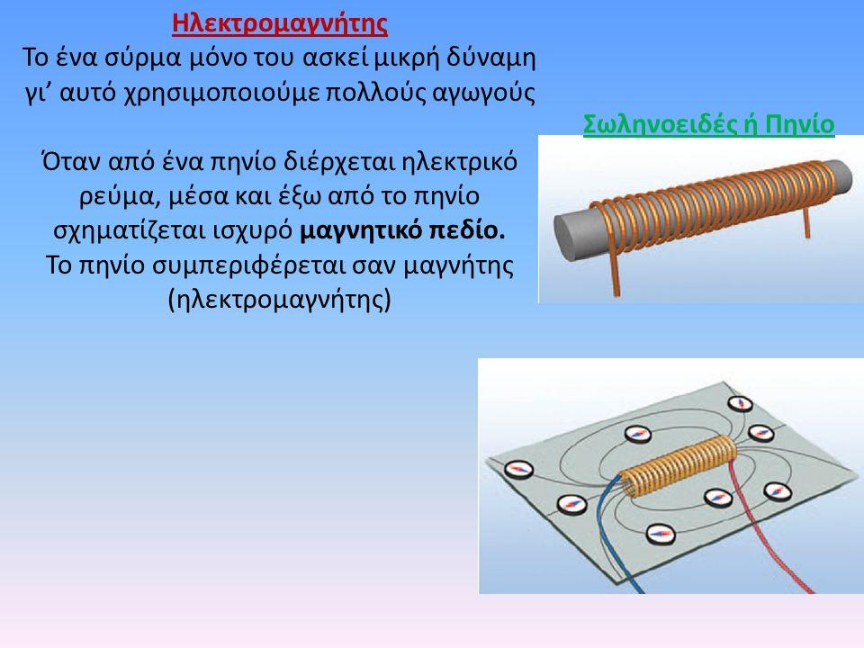 Σωληνοειδές ή Πηνίο Ηλεκτρομαγνήτης Το ένα σύρμα μόνο του ασκεί μικρή δύναμη γι' αυτό χρησιμοποιούμε πολλούς αγωγούς Όταν από ένα πηνίο διέρχεται ηλεκτρικό ρεύμα, μέσα και έξω από το πηνίο σχηματίζεται ισχυρό μαγνητικό πεδίο.
