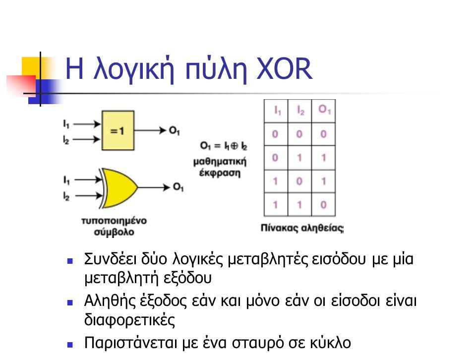 Η λογική πύλη XOR Συνδέει δύο λογικές μεταβλητές εισόδου με μία μεταβλητή εξόδου Αληθής έξοδος εάν και μόνο εάν οι είσοδοι είναι διαφορετικές Παριστάν