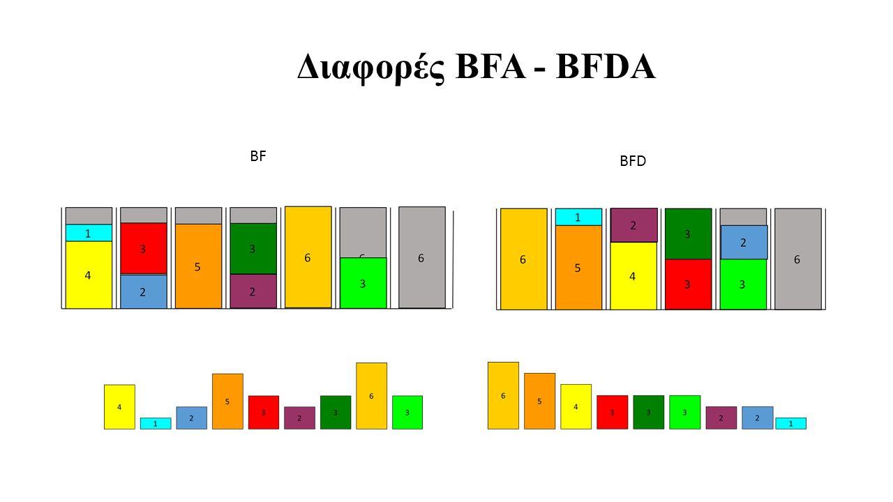 Διαφορές BFA - BFDA BF BFD
