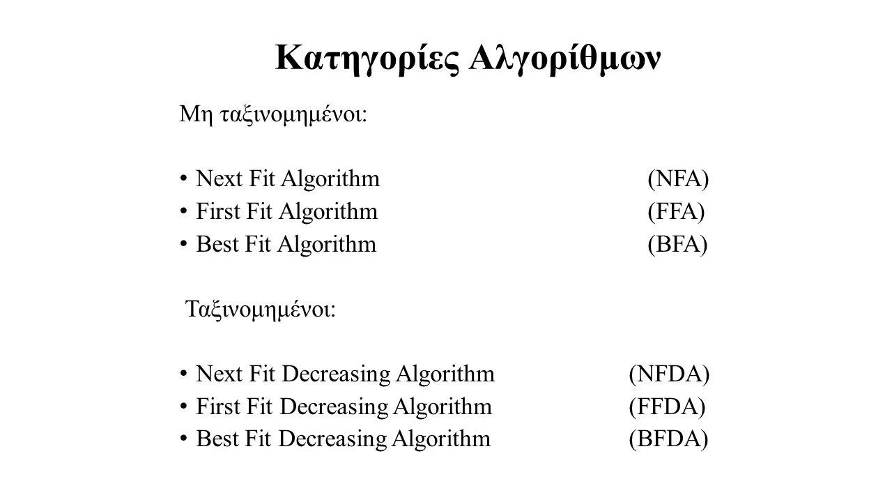 Κατηγορίες Αλγορίθμων Μη ταξινομημένοι: Next Fit Algorithm(NFA) First Fit Algorithm (FFA) Best Fit Algorithm (BFA) Ταξινομημένοι: Next Fit Decreasing Algorithm (NFDA) First Fit Decreasing Algorithm (FFDA) Best Fit Decreasing Algorithm (BFDA)