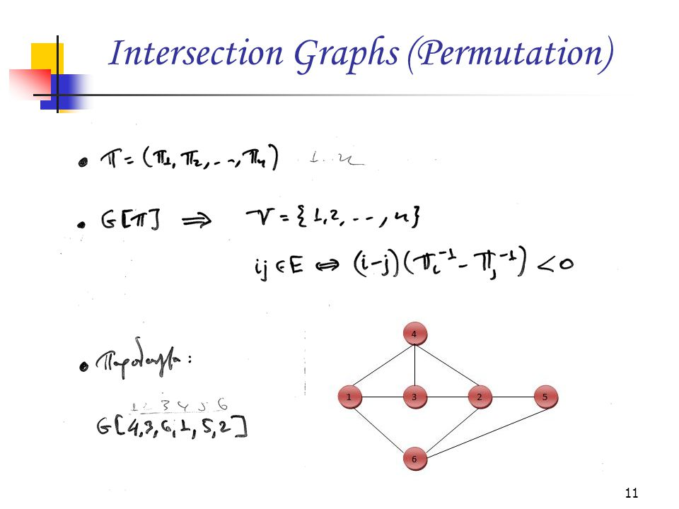 11 Intersection Graphs (Permutation)