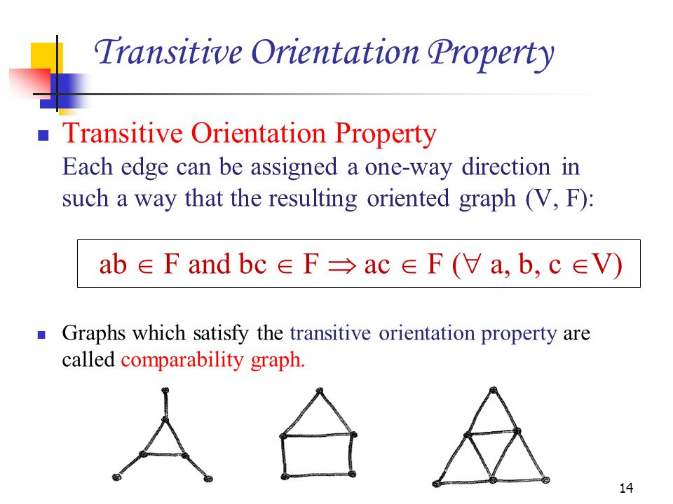 Transitive Orientation Property Each edge can be assigned a one-way direction in such a way that the resulting oriented graph (V, F): ab  F and bc  F  ac  F (  a, b, c  V) Graphs which satisfy the transitive orientation property are called comparability graph.