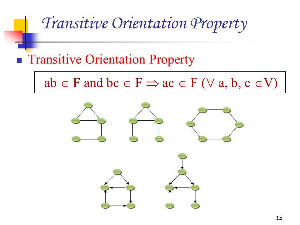 ab  F and bc  F  ac  F (  a, b, c  V) 15 Transitive Orientation Property