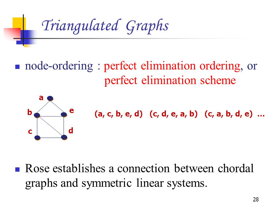 node-ordering : perfect elimination ordering, or perfect elimination scheme Rose establishes a connection between chordal graphs and symmetric linear systems.
