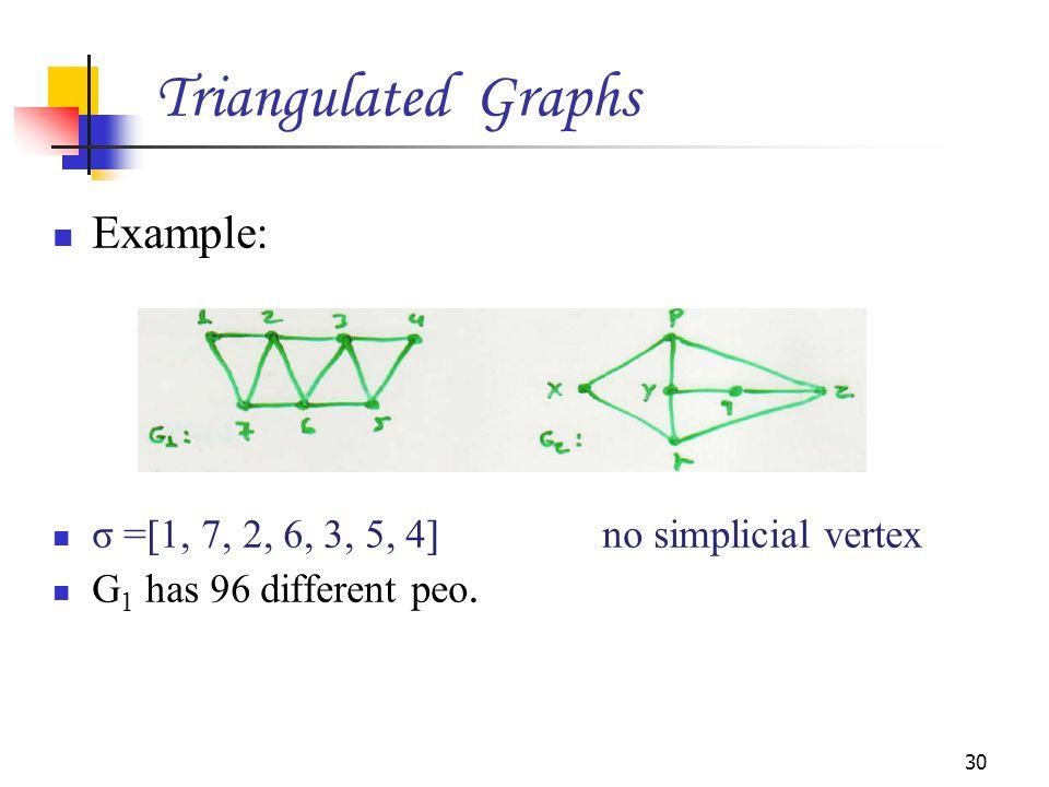 Example: σ =  1, 7, 2, 6, 3, 5, 4  no simplicial vertex G 1 has 96 different peo.