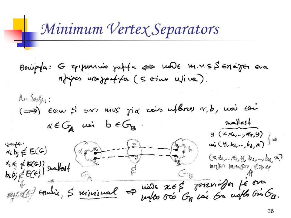 36 Minimum Vertex Separators