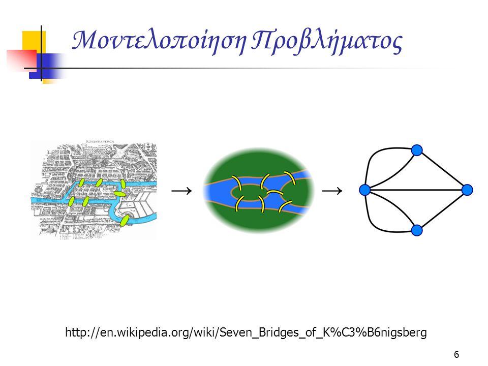 A clique cover of size k is a partition V = C 1 + C 2 +…+ C k such that C i is a clique.