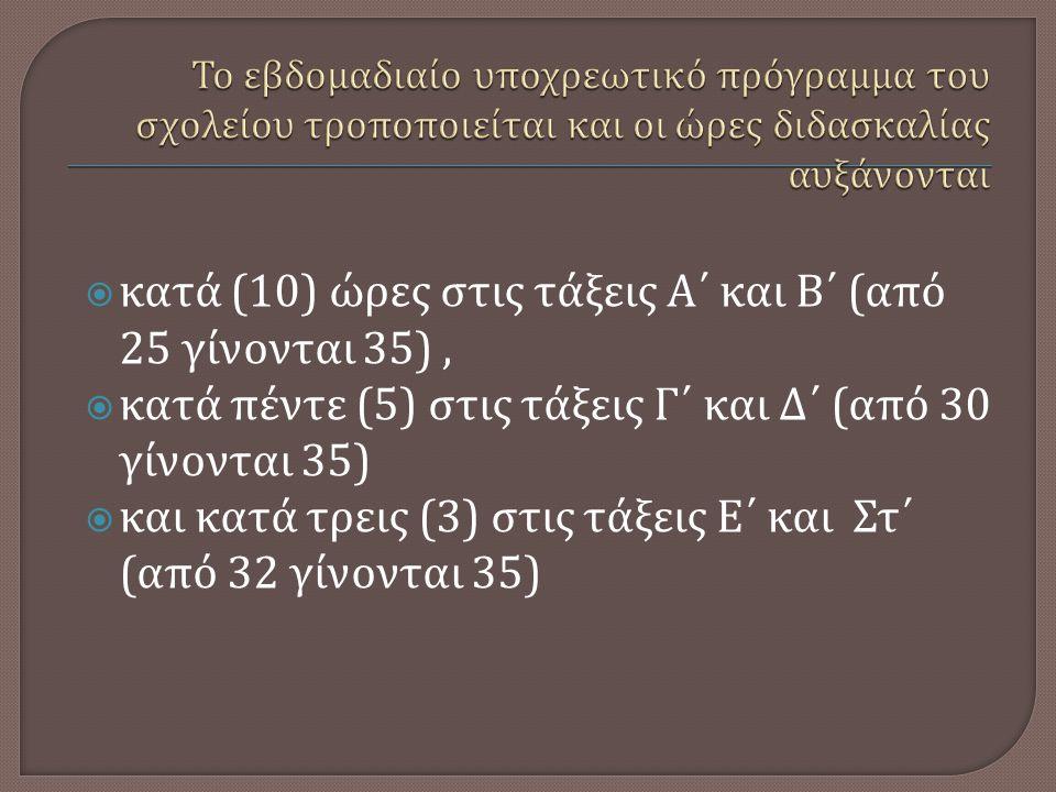  κατά (10) ώρες στις τάξεις Α΄ και Β΄ ( από 25 γίνονται 35),  κατά πέντε (5) στις τάξεις Γ΄ και Δ΄ ( από 30 γίνονται 35)  και κατά τρεις (3) στις τ