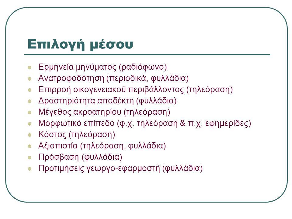 Επιλογή μέσου Ερμηνεία μηνύματος (ραδιόφωνο) Ανατροφοδότηση (περιοδικά, φυλλάδια) Επιρροή οικογενειακού περιβάλλοντος (τηλεόραση) Δραστηριότητα αποδέκτη (φυλλάδια) Μέγεθος ακροατηρίου (τηλεόραση) Μορφωτικό επίπεδο (φ.χ.