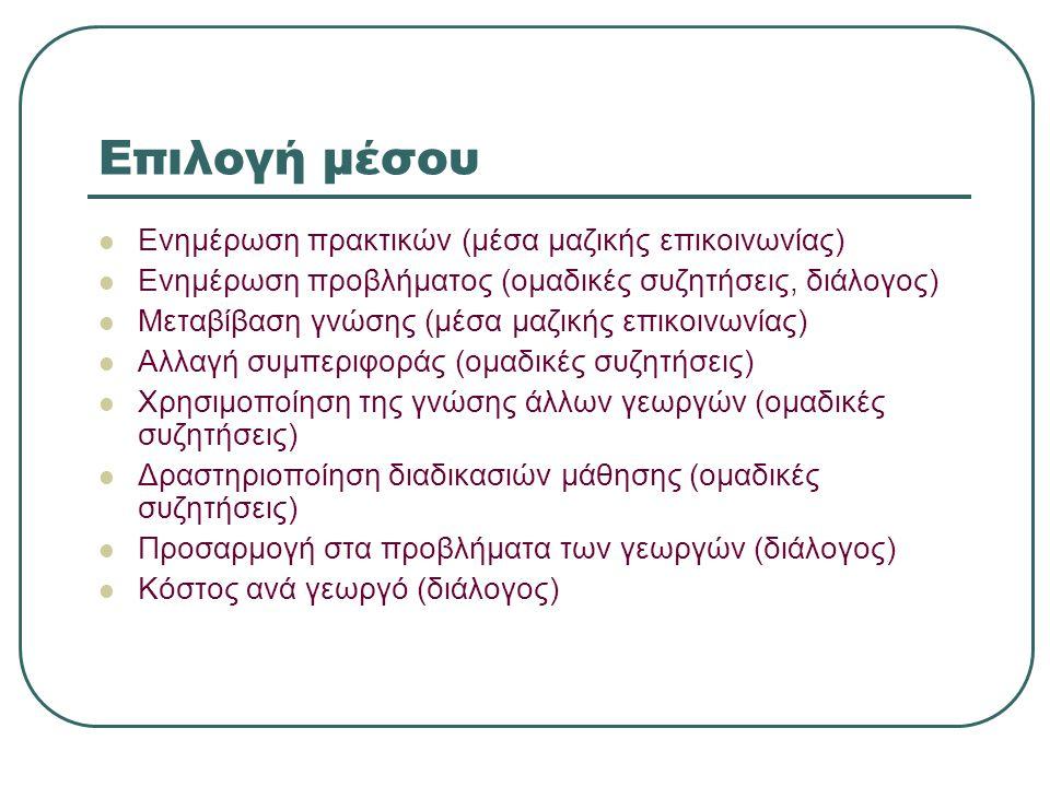 Επιλογή μέσου Ενημέρωση πρακτικών (μέσα μαζικής επικοινωνίας) Ενημέρωση προβλήματος (ομαδικές συζητήσεις, διάλογος) Μεταβίβαση γνώσης (μέσα μαζικής επικοινωνίας) Αλλαγή συμπεριφοράς (ομαδικές συζητήσεις) Χρησιμοποίηση της γνώσης άλλων γεωργών (ομαδικές συζητήσεις) Δραστηριοποίηση διαδικασιών μάθησης (ομαδικές συζητήσεις) Προσαρμογή στα προβλήματα των γεωργών (διάλογος) Κόστος ανά γεωργό (διάλογος)