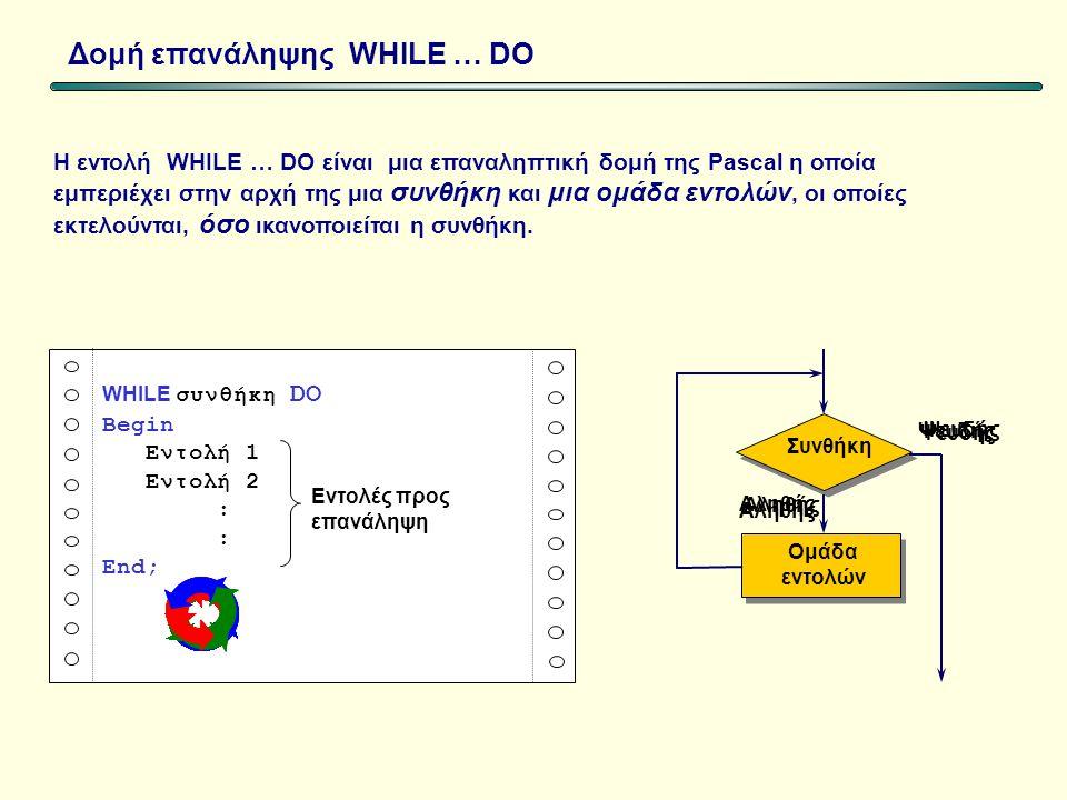 Δομή επανάληψης WHILE … DO Η εντολή WHILE … DO είναι μια επαναληπτική δομή της Pascal η οποία εμπεριέχει στην αρχή της μια συνθήκη και μια ομάδα εντολών, οι οποίες εκτελούνται, όσο ικανοποιείται η συνθήκη.