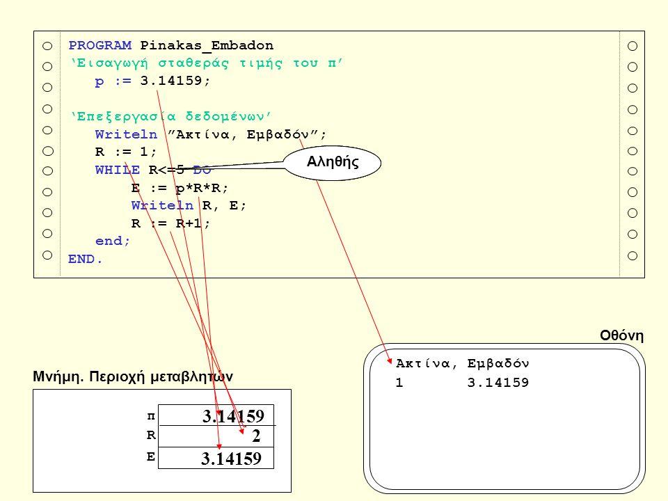PROGRAM Pinakas_Embadon 'Εισαγωγή σταθεράς τιμής του π' p := 3.14159; 'Επεξεργασία δεδομένων' Writeln Ακτίνα, Εμβαδόν ; R := 1; WHILE R<=5 DO E := p*R*R; Writeln R, E; R := R+1; end; END.
