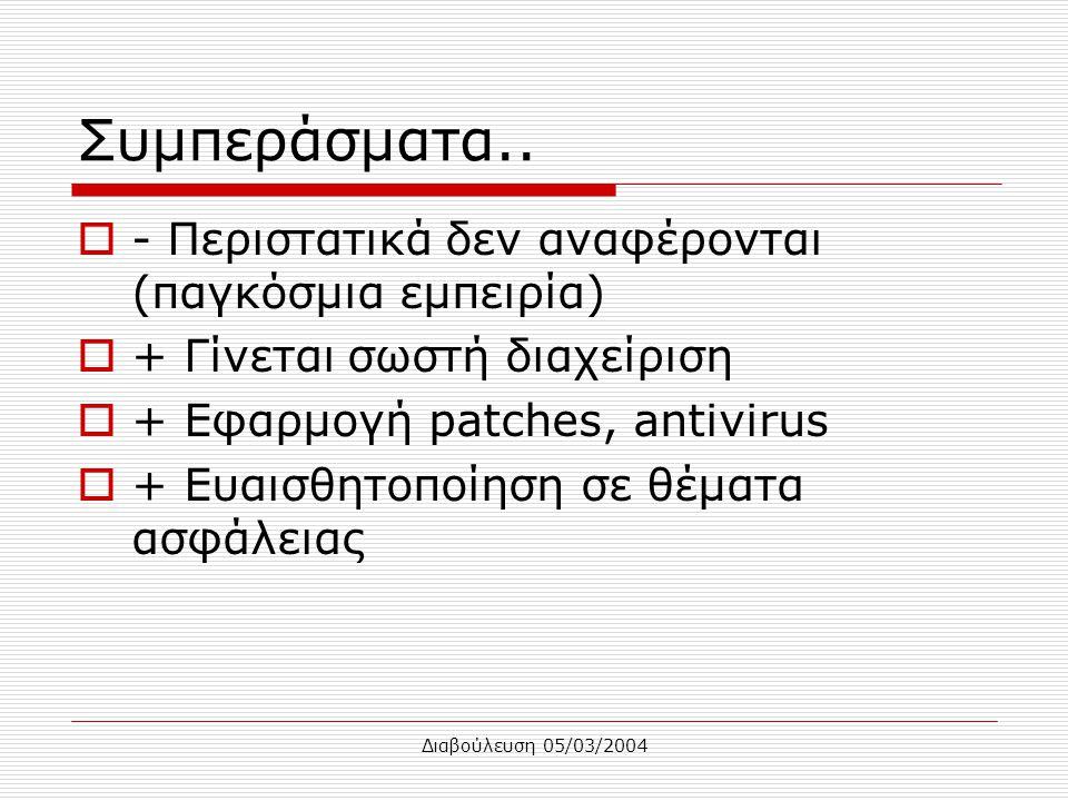 Διαβούλευση 05/03/2004 Συμπεράσματα..  - Περιστατικά δεν αναφέρονται (παγκόσμια εμπειρία)  + Γίνεται σωστή διαχείριση  + Εφαρμογή patches, antiviru