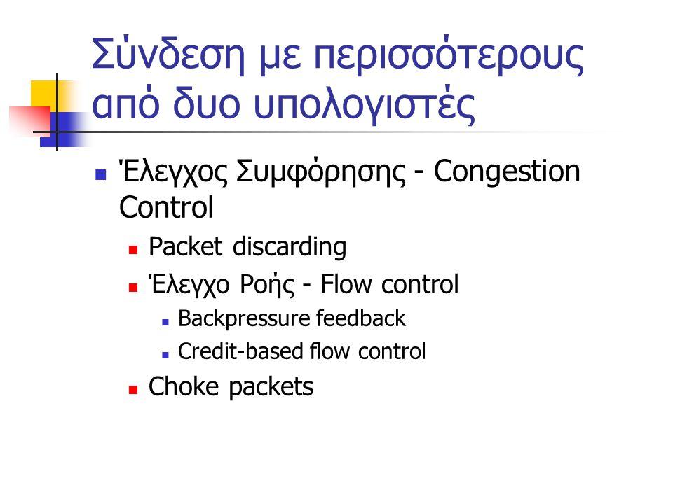 Σύνδεση με περισσότερους από δυο υπολογιστές Έλεγχος Συμφόρησης - Congestion Control Packet discarding Έλεγχο Ροής - Flow control Backpressure feedback Credit-based flow control Choke packets