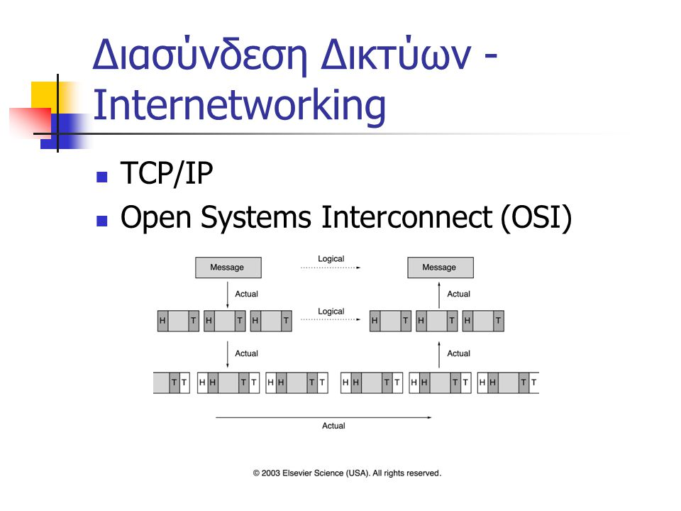 Διασύνδεση Δικτύων - Internetworking TCP/IP Open Systems Interconnect (OSI)