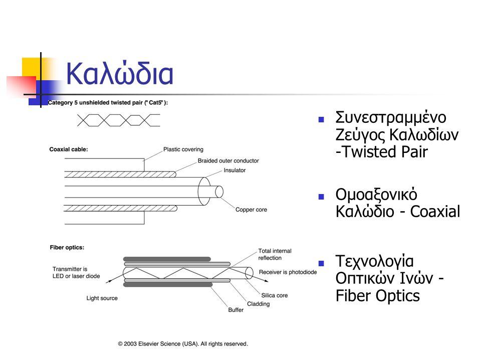 Καλώδια Συνεστραμμένο Ζεύγος Καλωδίων -Twisted Pair Ομοαξονικό Καλώδιο - Coaxial Τεχνολογία Οπτικών Ινών - Fiber Optics