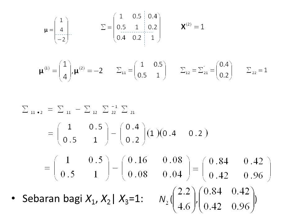 Sebaran bagi X 1, X 2 | X 3 =1: