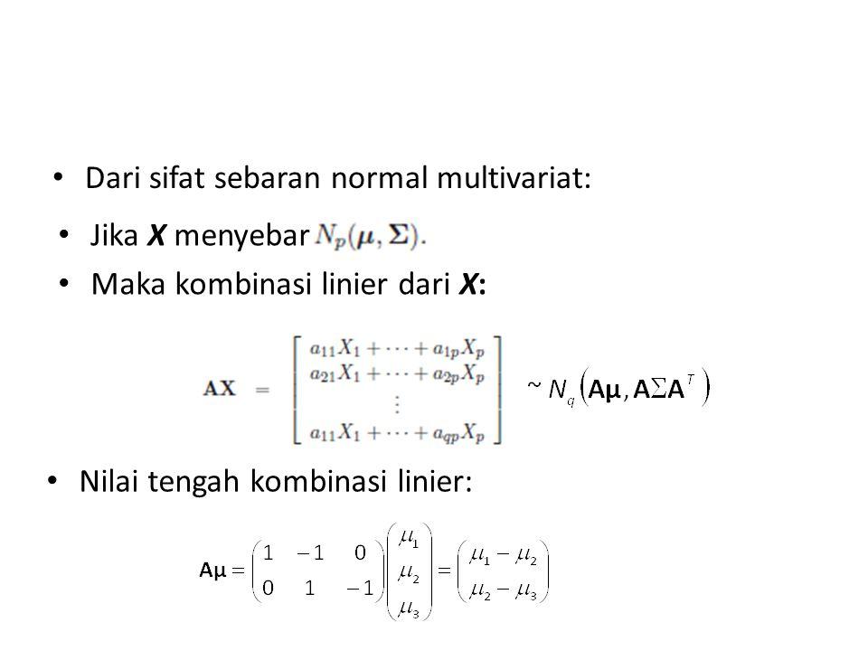 Dari sifat sebaran normal multivariat: Jika X menyebar Maka kombinasi linier dari X: Nilai tengah kombinasi linier: