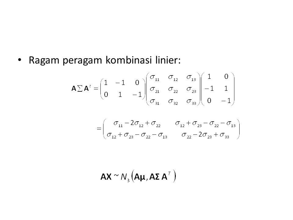 Contoh 2: Jika: Seperti apa sebaran marjinal bagi X 1 .
