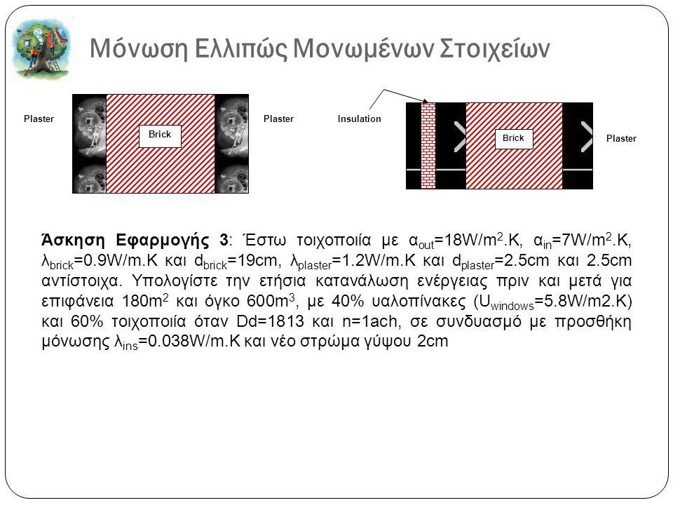 Μόνωση Ελλιπώς Μονωμένων Στοιχείων Brick Plaster Brick Plaster Insulation Άσκηση Εφαρμογής 3: Έστω τοιχοποιία με α out =18W/m 2.K, α in =7W/m 2.K, λ brick =0.9W/m.K και d brick =19cm, λ plaster =1.2W/m.K και d plaster =2.5cm και 2.5cm αντίστοιχα.