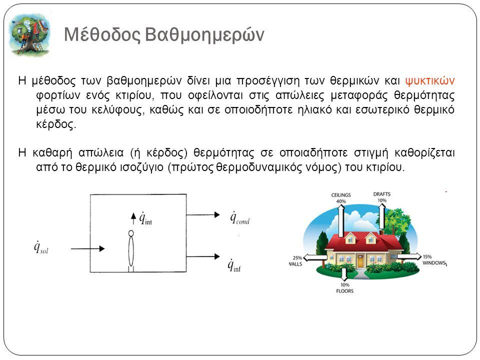 Μέθοδος Βαθμοημερών Η µέθοδος των βαθµοηµερών δίνει µια προσέγγιση των θερµικών και ψυκτικών φορτίων ενός κτιρίου, που οφείλονται στις απώλειες µεταφοράς θερµότητας µέσω του κελύφους, καθώς και σε οποιοδήποτε ηλιακό και εσωτερικό θερµικό κέρδος.