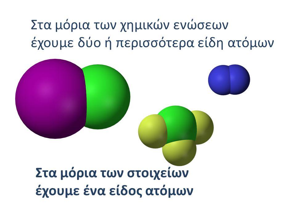 Στα μόρια των χημικών ενώσεων έχουμε δύο ή περισσότερα είδη ατόμων Στα μόρια των στοιχείων έχουμε ένα είδος ατόμων