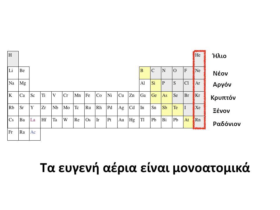 Ήλιο Νέον Αργόν Κρυπτόν Ξένον Ραδόνιον Τα ευγενή αέρια είναι μονοατομικά