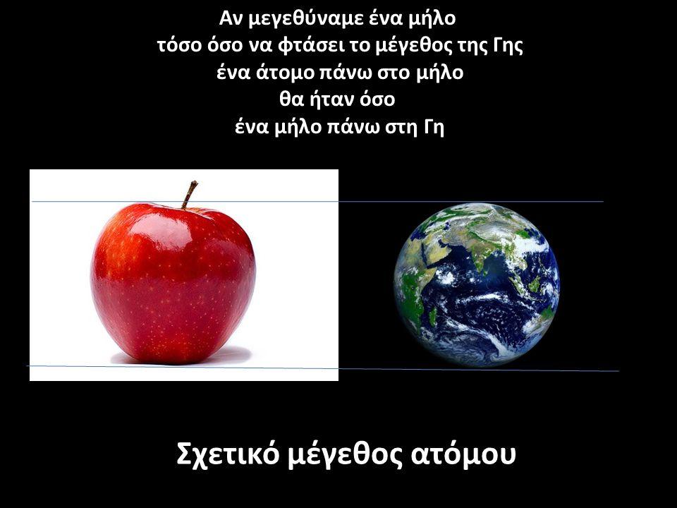Αν μεγεθύναμε ένα μήλο τόσο όσο να φτάσει το μέγεθος της Γης ένα άτομο πάνω στο μήλο θα ήταν όσο ένα μήλο πάνω στη Γη Σχετικό μέγεθος ατόμου
