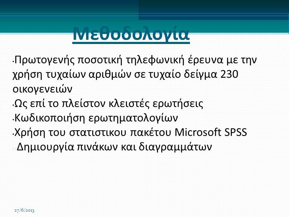 27/6/2013 Μεθοδολογία Πρωτογενής ποσοτική τηλεφωνική έρευνα με την χρήση τυχαίων αριθμών σε τυχαίο δείγμα 230 οικογενειών Ως επί το πλείστον κλειστές ερωτήσεις Κωδικοποιήση ερωτηματολογίων Χρήση του στατιστικου πακέτου Microsoft SPSS Δημιουργία πινάκων και διαγραμμάτων