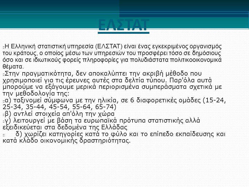 ΕΛΣΤΑΤ Η Ελληνική στατιστική υπηρεσία (ΕΛΣΤΑΤ) είναι ένας εγκεκριμένος οργανισμός του κράτους, ο οποίος μέσω των υπηρεσιών του προσφέρει τόσο σε δημόσιους όσο και σε ιδιωτικούς φορείς πληροφορίες για πολυδιάστατα πολιτικοοικονομικά θέματα.