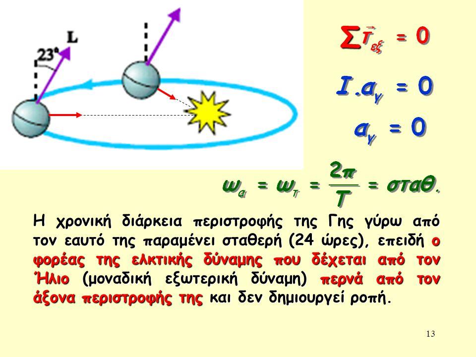13 Η χρονική διάρκεια περιστροφής της Γης γύρω από τον εαυτό της παραμένει σταθερή (24 ώρες), επειδή ο φορέας της ελκτικής δύναμης που δέχεται από τον Ήλιο (μοναδική εξωτερική δύναμη) περνά από τον άξονα περιστροφής της και δεν δημιουργεί ροπή.