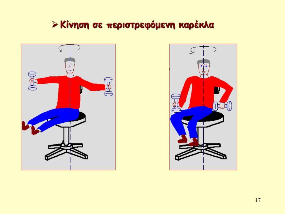 17  Κίνηση σε περιστρεφόμενη καρέκλα