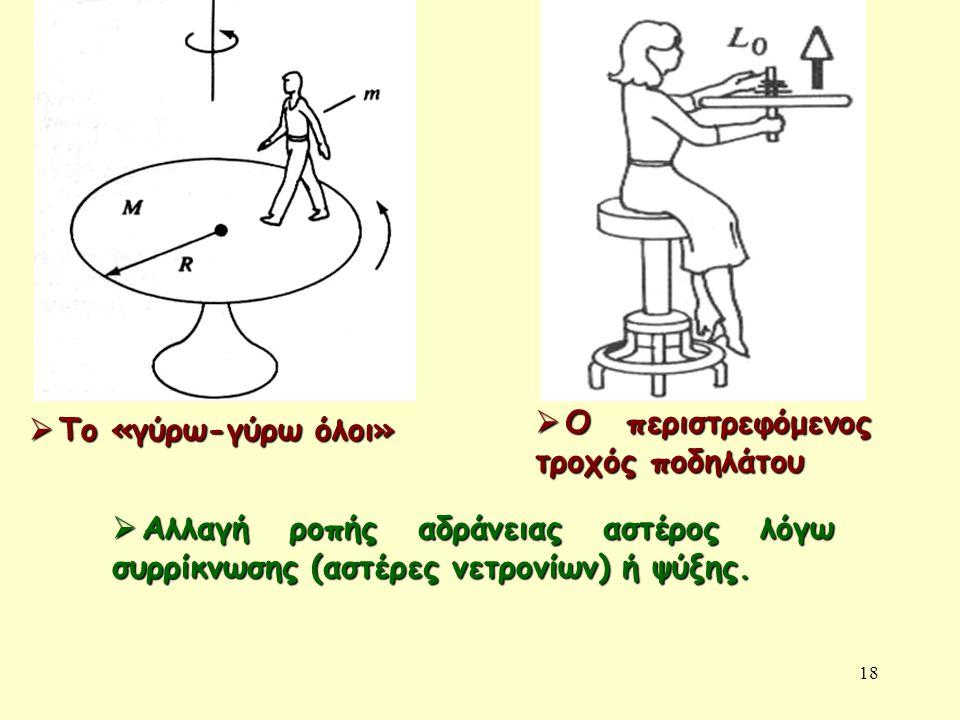 18  Το «γύρω-γύρω όλοι»  Ο περιστρεφόμενος τροχός ποδηλάτου  Αλλαγή ροπής αδράνειας αστέρος λόγω συρρίκνωσης (αστέρες νετρονίων) ή ψύξης.