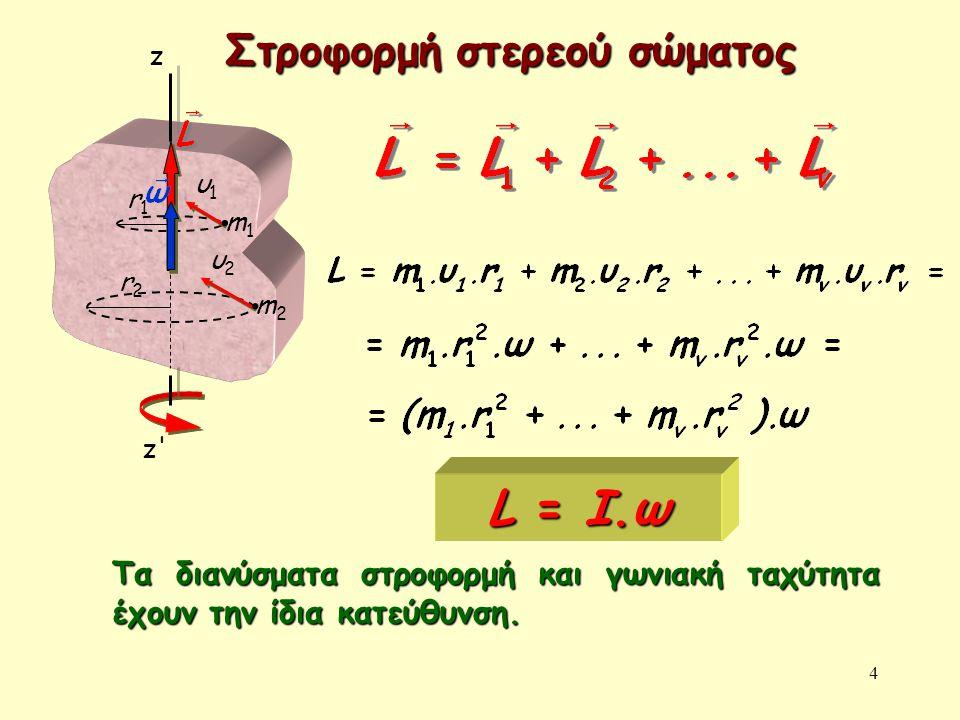 4 z z' υ1υ1 υ2υ2.. r1r1 r2r2 m1m1 m2m2 Στροφορμή στερεού σώματος L = I.ω Τα διανύσματα στροφορμή και γωνιακή ταχύτητα έχουν την ίδια κατεύθυνση.