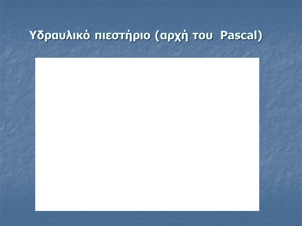 Που βρίσκει εφαρμογές η αρχή του Pascal; Γρύλος για αλλαγή λάστιχου αυτοκινήτου Υδραυλικά φρένα αυτοκινήτου