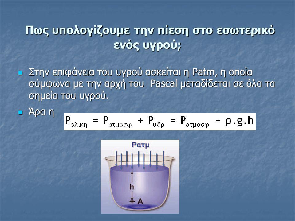 Πως υπολογίζουμε την πίεση στο εσωτερικό ενός υγρού; Πως υπολογίζουμε την πίεση στο εσωτερικό ενός υγρού; Στην επιφάνεια του υγρού ασκείται η Patm, η οποία σύμφωνα με την αρχή του Pascal μεταδίδεται σε όλα τα σημεία του υγρού.