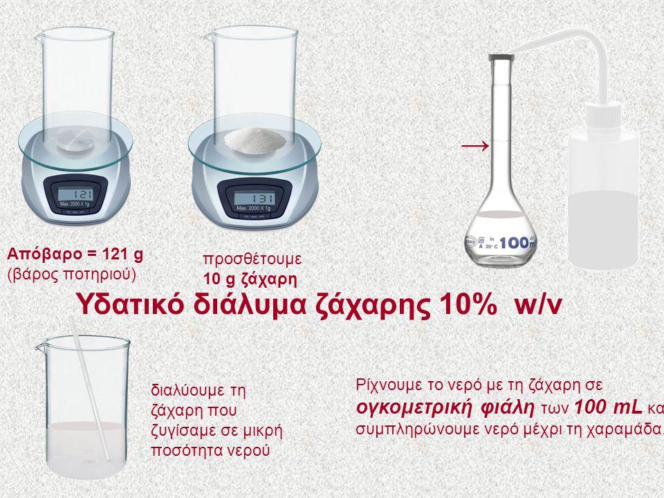 Απόβαρο = 121 g (βάρος ποτηριού) προσθέτουμε 10 g ζάχαρη διαλύουμε τη ζάχαρη που ζυγίσαμε σε μικρή ποσότητα νερού Ρίχνουμε το νερό με τη ζάχαρη σε ογκομετρική φιάλη των 100 mL και συμπληρώνουμε νερό μέχρι τη χαραμάδα.