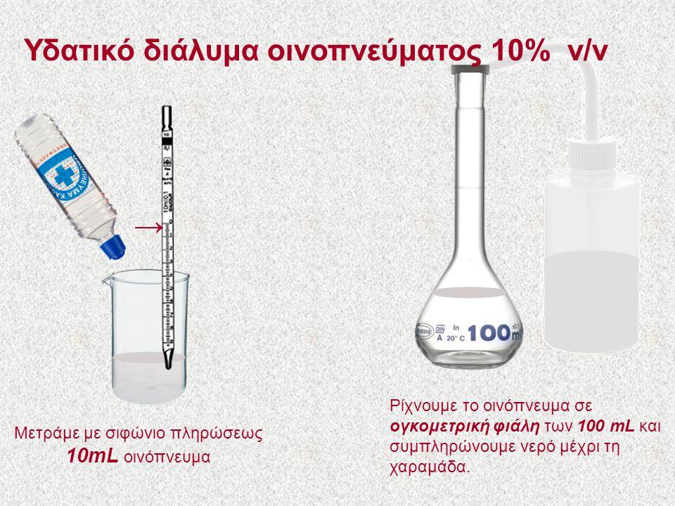 → Μετράμε με σιφώνιο πληρώσεως 10mL οινόπνευμα Ρίχνουμε το οινόπνευμα σε ογκομετρική φιάλη των 100 mL και συμπληρώνουμε νερό μέχρι τη χαραμάδα.