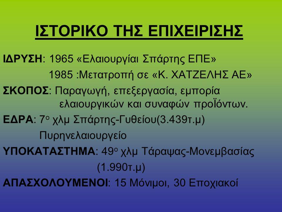 ΙΣΤΟΡΙΚΟ ΤΗΣ ΕΠΙΧΕΙΡΙΣΗΣ ΙΔΡΥΣΗ: 1965 «Ελαιουργίαι Σπάρτης ΕΠΕ» 1985 :Μετατροπή σε «Κ. ΧΑΤΖΕΛΗΣ ΑΕ» ΣΚΟΠΟΣ: Παραγωγή, επεξεργασία, εμπορία ελαιουργικώ
