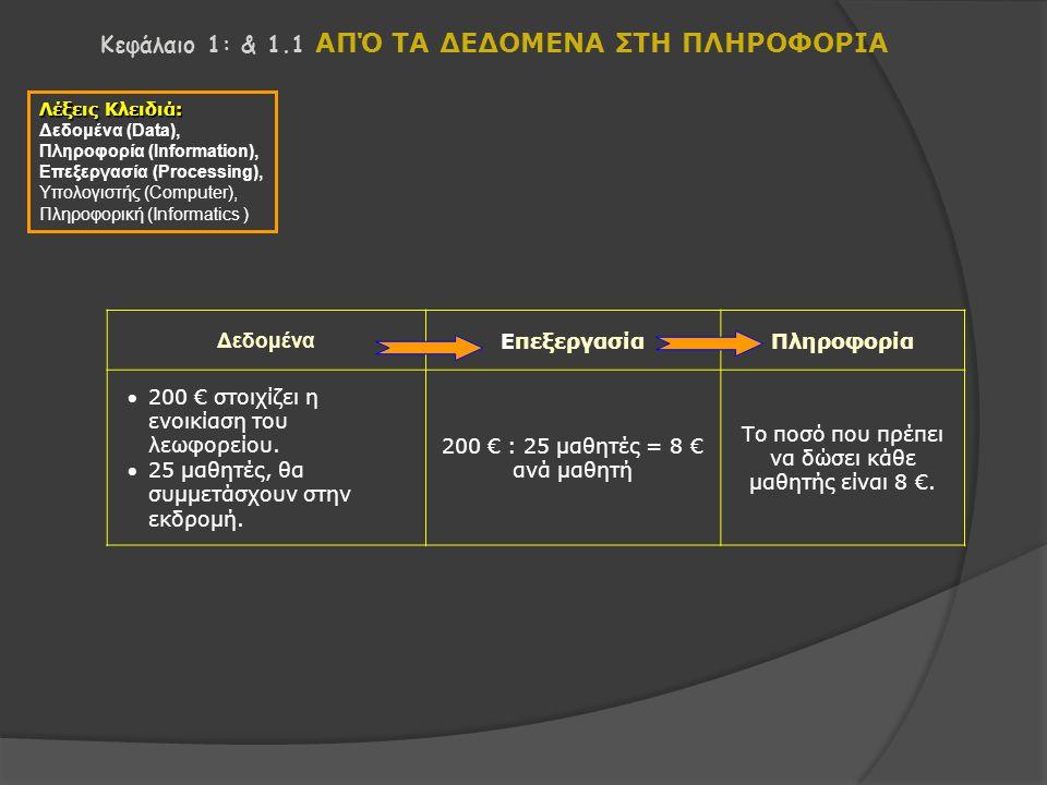 Κεφάλαιο 1: & 1.1 ΑΠΌ ΤΑ ΔΕΔΟΜΕΝΑ ΣΤΗ ΠΛΗΡΟΦΟΡΙΑ Λέξεις Κλειδιά: Δεδομένα (Data), Πληροφορία (Information), Επεξεργασία (Processing), Υπολογιστής (Com