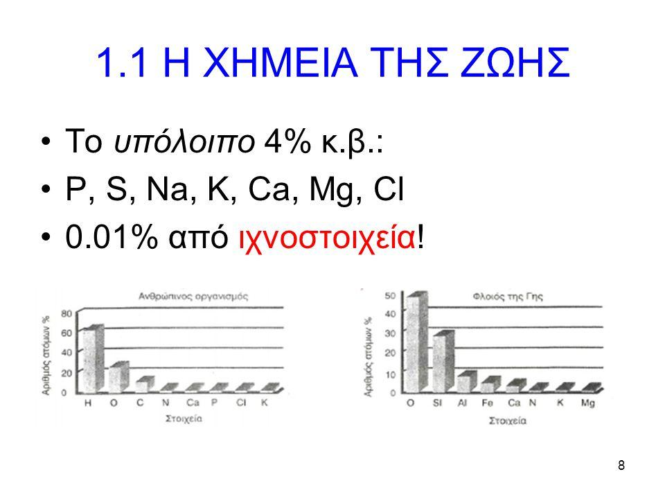 9 1.1 Η ΧΗΜΕΙΑ ΤΗΣ ΖΩΗΣ Αμοιβάδα & κύτταρο ανώτερου οργανισμού: περισσότερες ομοιότητες παρά διαφορές Εσωτερικό κυττάρων επίσης υδατικό (80%) –Ουσίες ευδιάλυτες στο νερό –Ουσίες μετακινούνται εύκολα στο νερό Το ίδιο το νερό συμμετέχει στις αντιδράσεις Μεσοκυττάριο υγρό (υδατικό διάλυμα) Ζει στο νερό Η χημεία της ζωής είναι «υγρή»