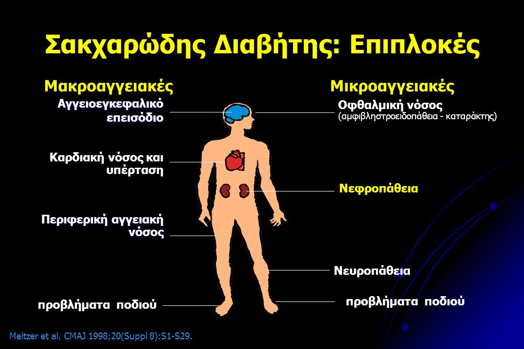 USRDS 2001 ADR Incident patients with diabetic nephropathy